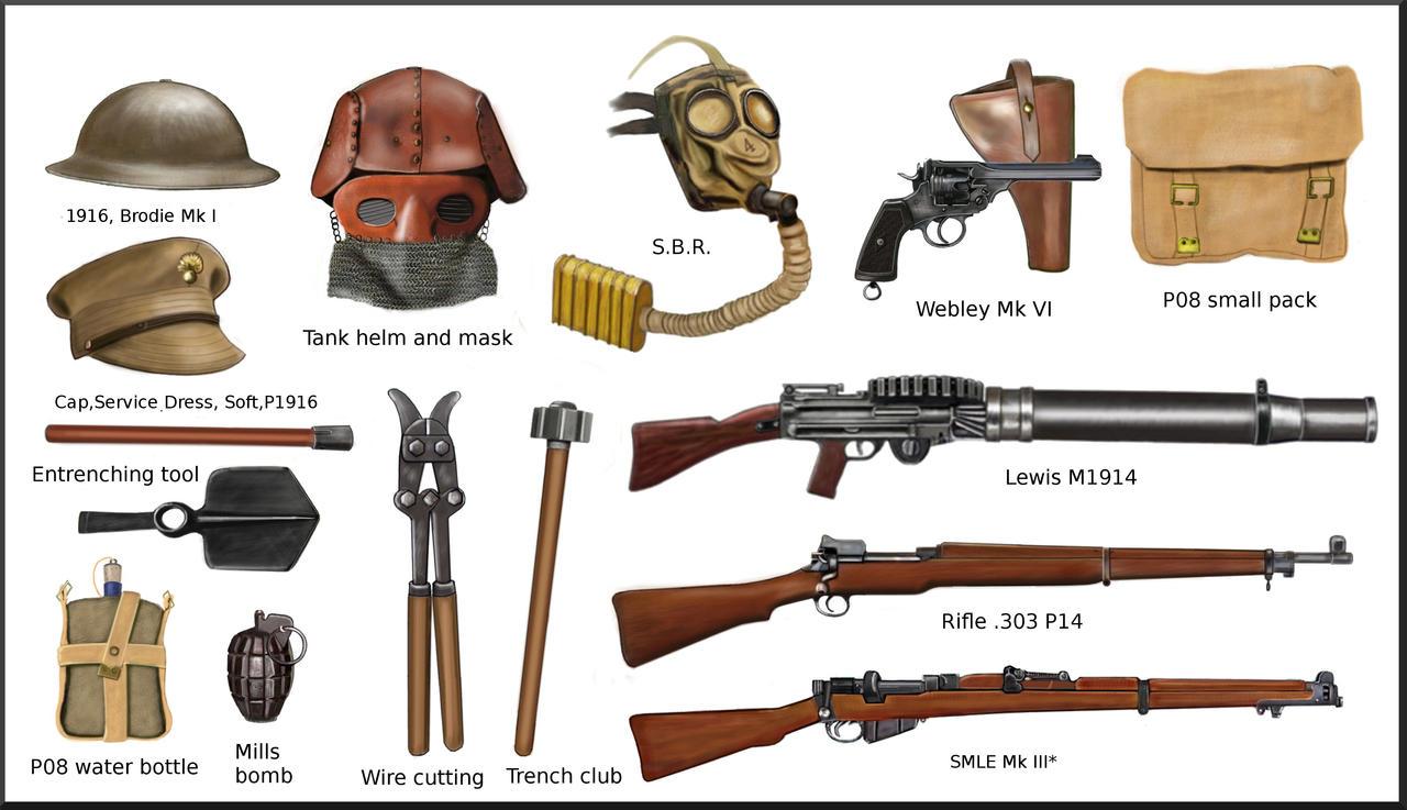 Ww1 British Equipment By Andreasilva60 On Deviantart