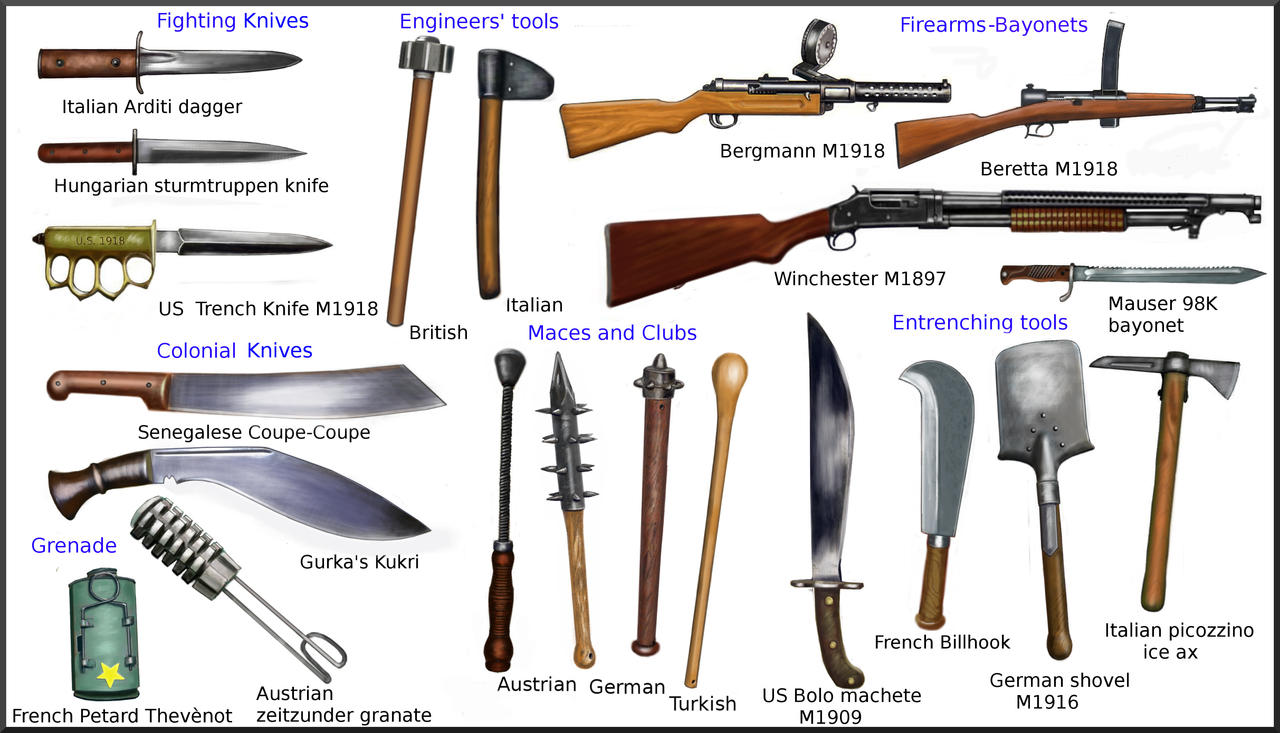 weapons in ww1 Weapons of war gives a general overview of the weapons that were used in the time of world war i this book has been a big source relating to my topic i'm trying to argue that the revolution of weapons in america shaped us into a new age of modern warfare.