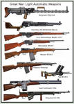 WWI automatic weapon - table II