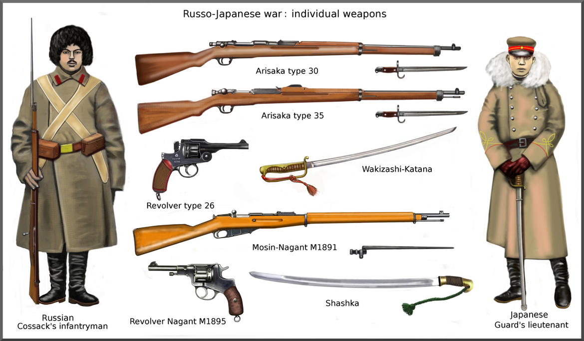 pre russo japanese war At the end of january 1904, when the war between russia and japan broke out,   and, what is most important, before the outbreak of russo-japanese war.