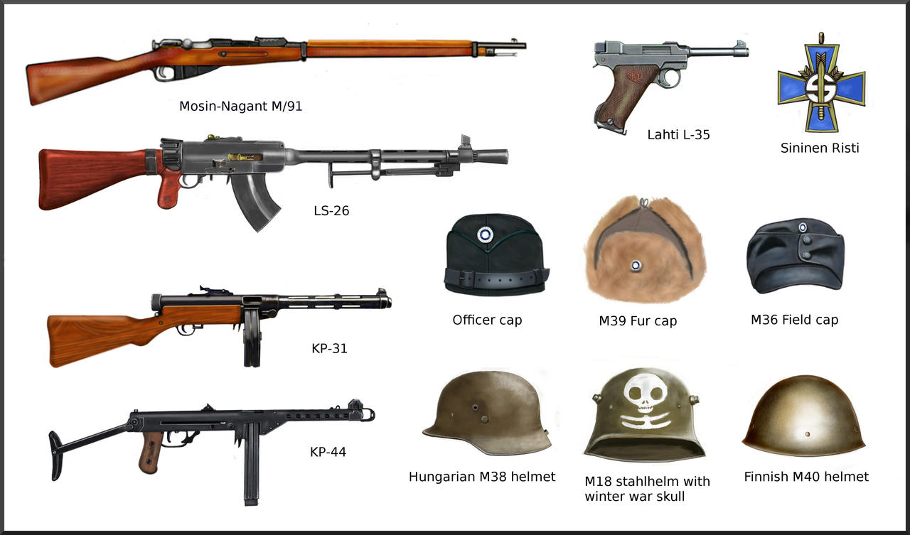 Ww2 Winter And Continuation War Finnish Weapons By