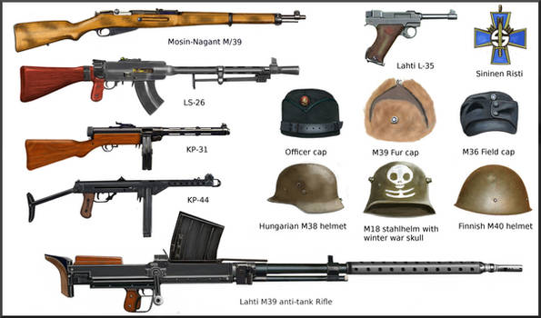 ww2  Winter and Continuation war  finnish weapons