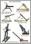 ww1 - Light Mortars
