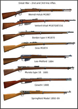 ww1 - 2nd and 3rd line rifles
