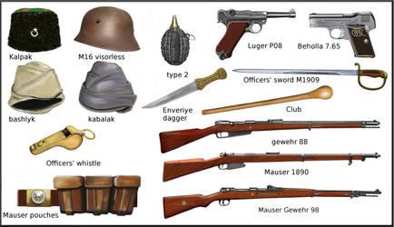 ww1 Ottoman equipment