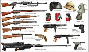 WW2 Italian Army Weapons and Equipment