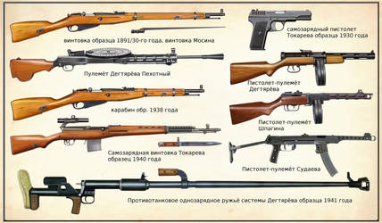 WW2 Soviet Union infantry weapons