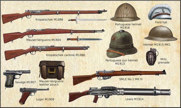 WW1 - Portuguese weapons and equipments