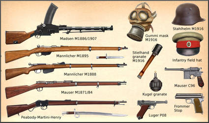 WW1 Bulgarian Army weapons by AndreaSilva60