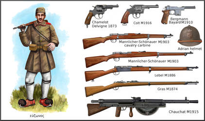 WWI Greek weapons and Evzone soldier