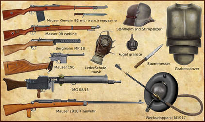 ww1 German weapons + personal protective equipment by AndreaSilva60