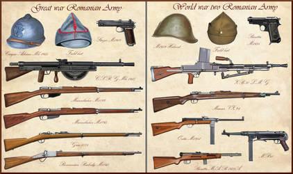 ww1 - ww2 Romanian Weapons by AndreaSilva60
