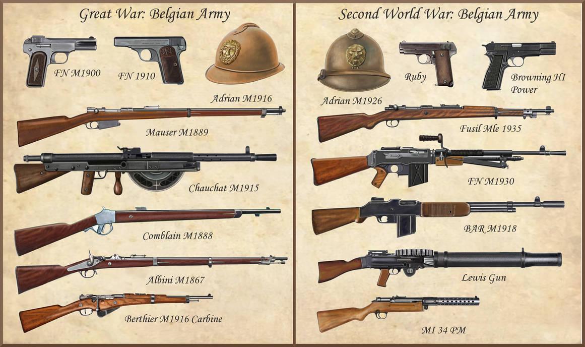 ww1 - ww2 Belgian Weapons by AndreaSilva60 on DeviantArt