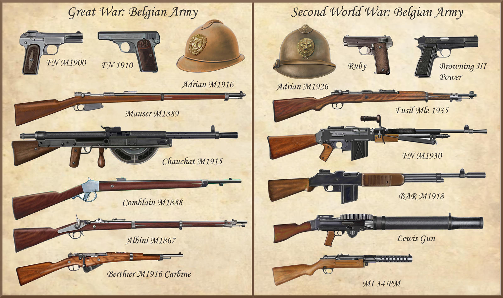 ww1 - ww2 Belgian Weapons by AndreaSilva60 on DeviantArt
