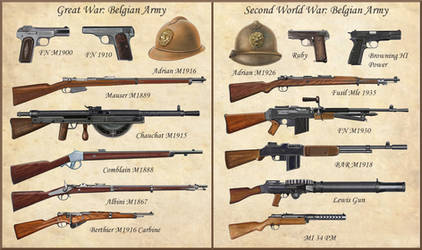 ww1 - ww2 Belgian Weapons by AndreaSilva60
