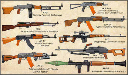 post WW2 Red Army  individual weapons