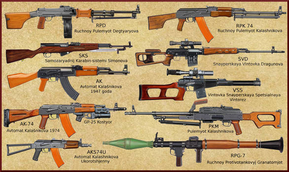 post WW2 Soviet Army  individual weapons