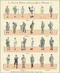 ww1 Italian Army Great War uniforms