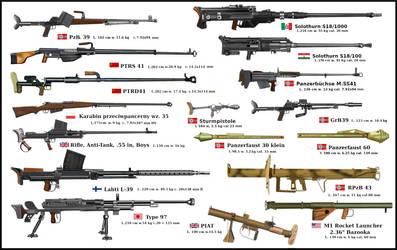 WW2 Anti Tank weapons
