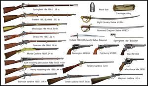 American Civil War individual Weapons