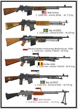 wwii - Browning Automatic Rifle