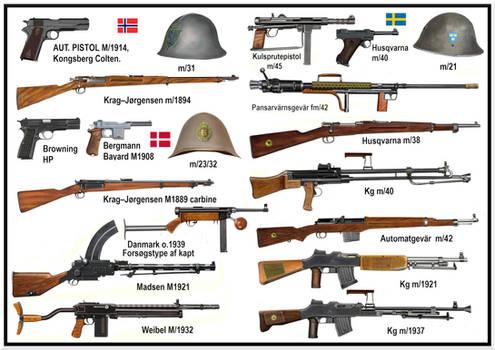 WWII Scandinavian countries individual weapons