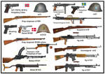 WWII Scandinavian countries individual weapons by AndreaSilva60