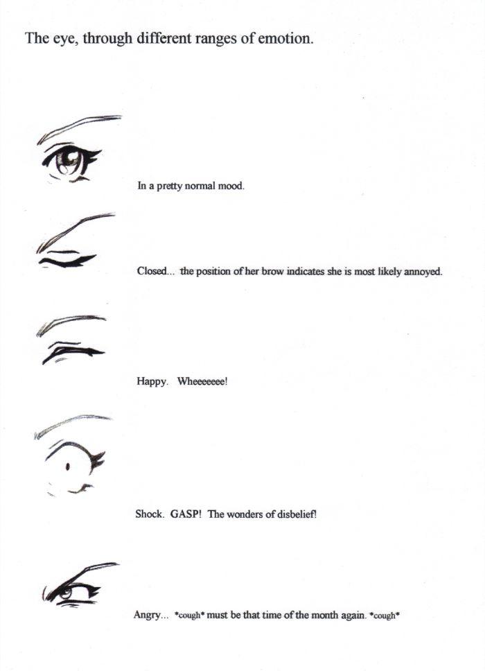 eye emotions anime manga by wikitt on deviantart