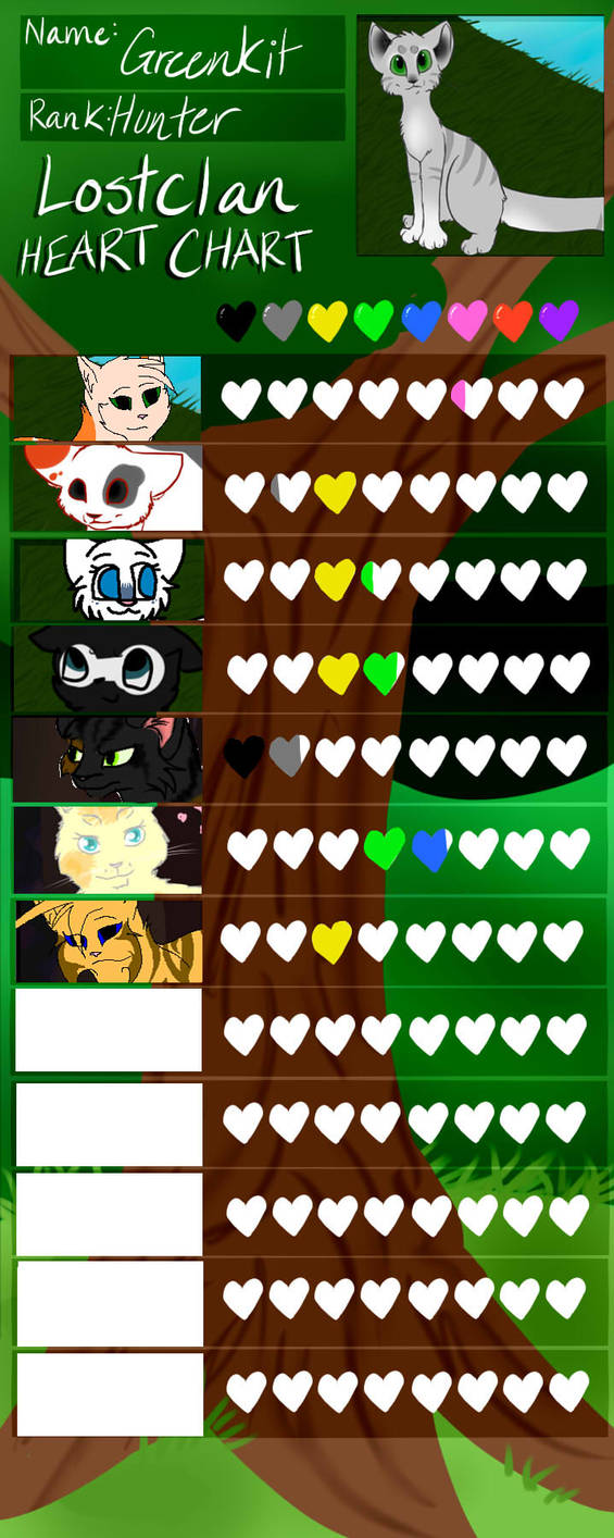 Greenkit's Heart Chart