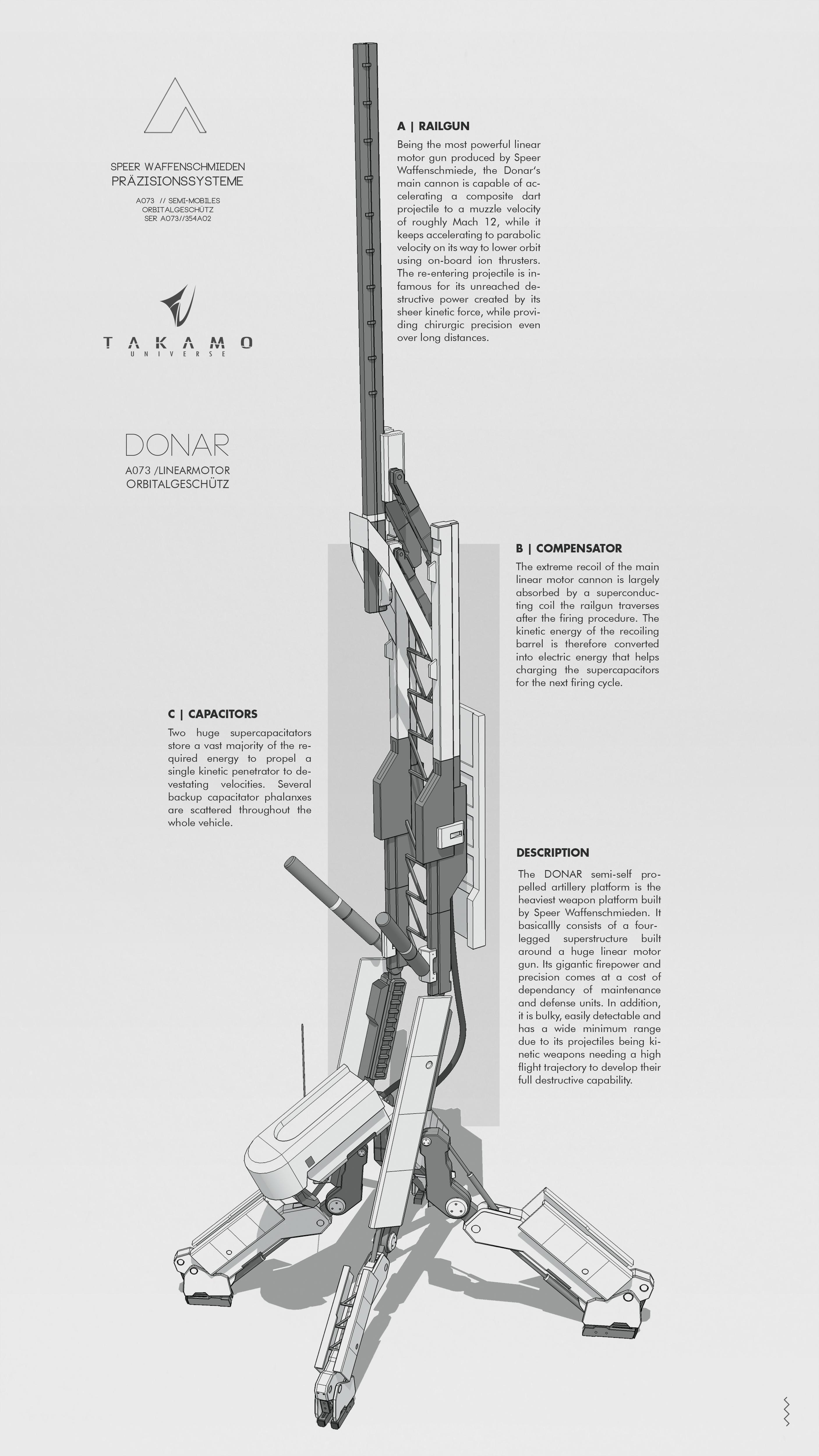 DONAR Heavy Artillery by M-Vitzh on DeviantArt