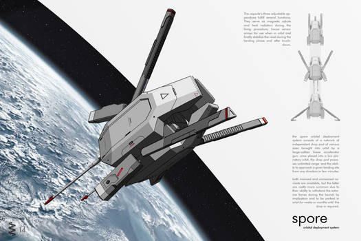 SPORE Orbital Deployment System