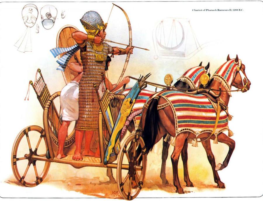 http://fc04.deviantart.net/fs70/i/2010/045/d/b/egyptian_pharaoh_by_byzantinum.jpg
