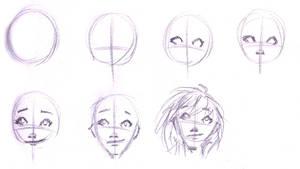 Face Process Tutorial by bbandittt