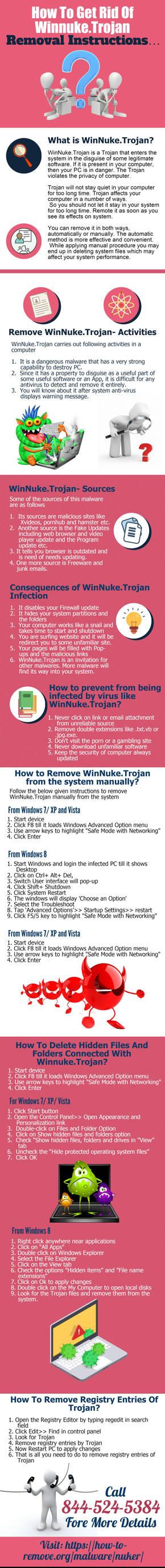 What is WinNuke.Trojan?