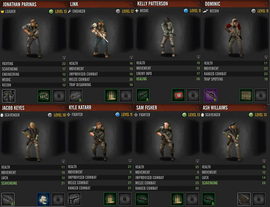 My survivors in the Last Stand: Dead Zone game