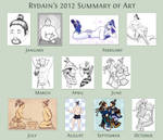 2012 Summary of Art