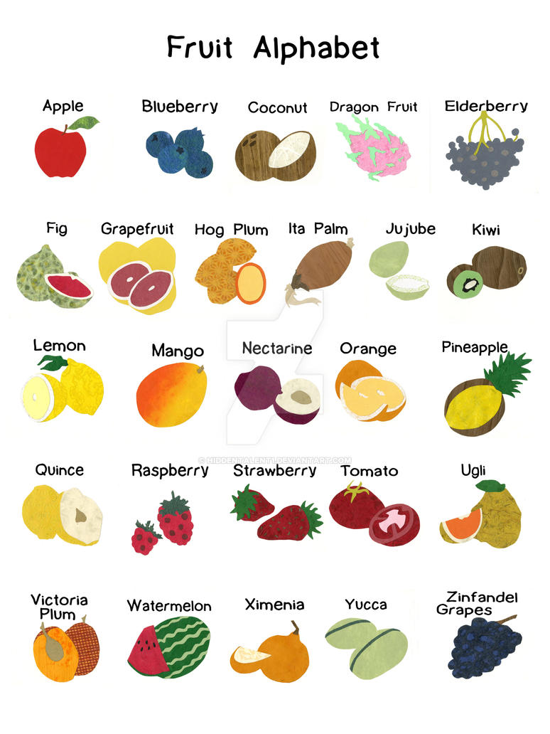 ABC Fruit Poster by hiddentalent1