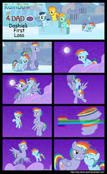 Dashie's First Loss by MLP-Silver-Quill