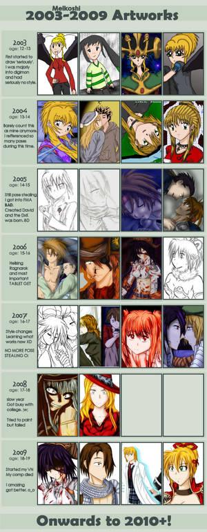2003-2009 art meme