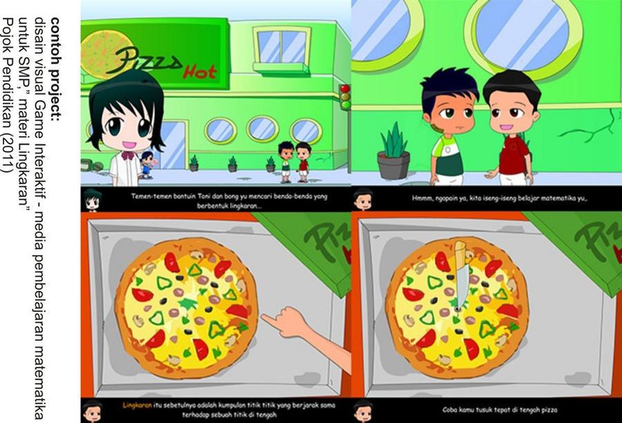 Media Pembelajaran interaktif Matematika SMP by iperyoga