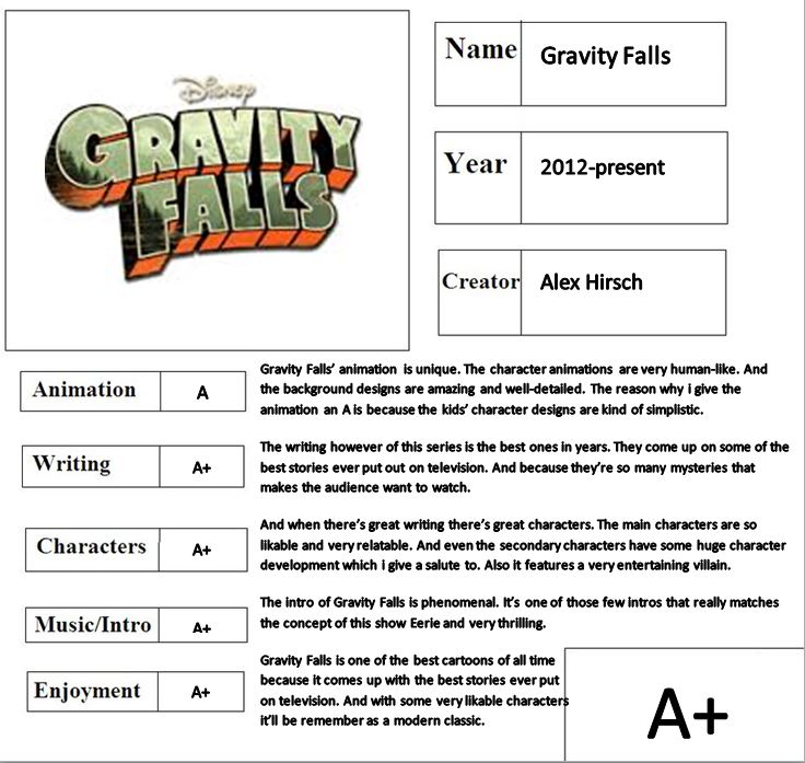 The Main Character Problem: Gravity Falls Report Card By Happylemur37 On DeviantArt