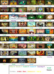 Adventure Time Season 5 Scorecard