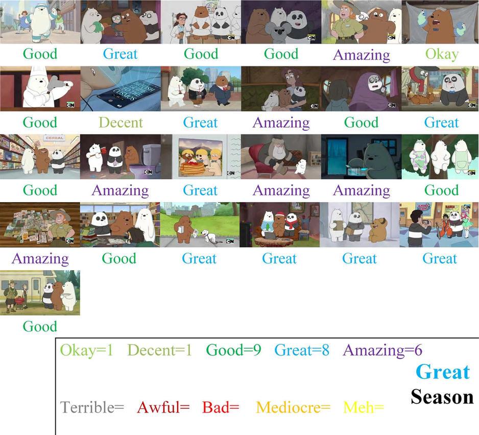 We Bare Bears Season 2 Scorecard by happylemur37