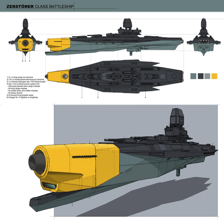 Zerstorer class battleship by sketchboook