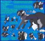 KIMAIs Wolf-Fox Ref