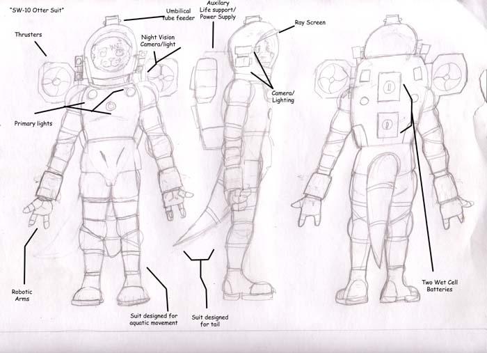SW-10 Full Aquatic Suit by Wrathofautumn