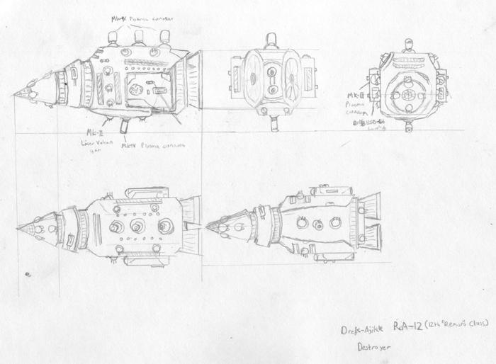 RA-12 Class Destroyer