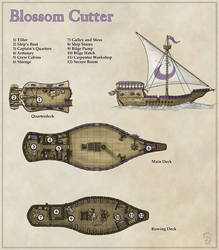 The Blossom Cutter by Ashlerb
