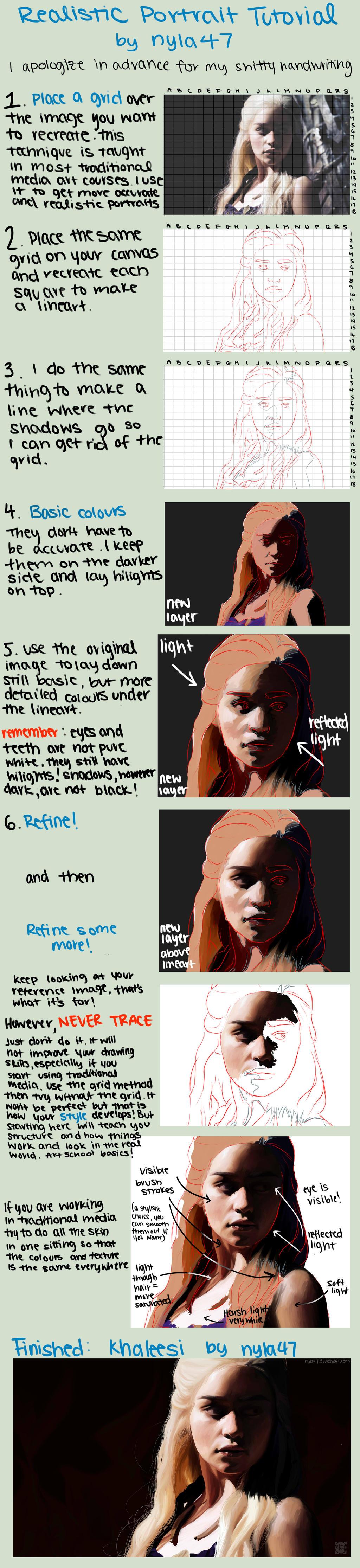 Realistic Portrait Tutorial by HaNJiHye