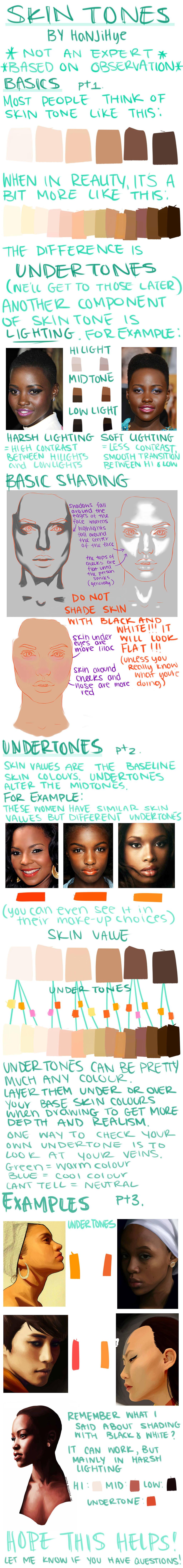 Skin Tones by HaNJiHye